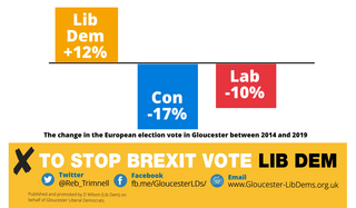Change in vote share in Gloucester EU elections 2014-19